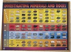 Minerals Of The World Chart Chart Frey Scientific Amp Cpo Science