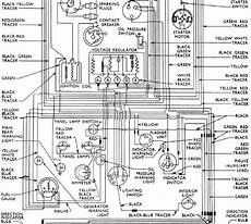 1953 ford car wiring diagram complete wiring diagrams of 1953 1957 ford anglia all about wiring diagrams