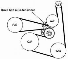 2013 nissan altima 2 5 s serpentine belt diagram how often do you replace a serpentine belt solved fixya