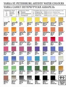 st petersburg watercolor pans wetcanvas