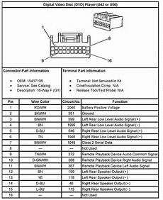 2005 pontiac montana wiring diagram my 2005 montana sv6 ext did not come equipped with the rear dvd entertainment unit i now