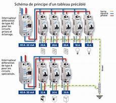 Technique Le Disjoncteur Diff 233 Rentiel Interrupteur