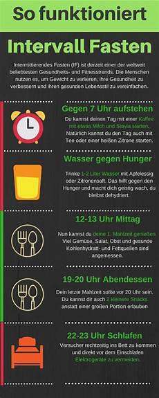 intervall fasten intervall fasten vorher nachher - Intervallfasten 16 8 Hirschhausen