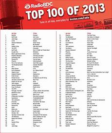 the best song 2014 the top 100 songs of 2013 bdcwire