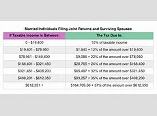 2020 federal income tax changes