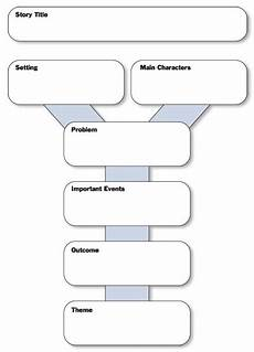 story map worksheet grade 4 11623 on my mind outlining planning before you write