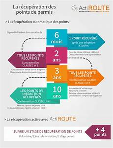 points de permis de conduire point kristantosoft