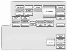Chevrolet Malibu 2011 – 2012 Fuse Box Diagram