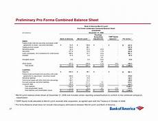 bank of america fourth quarter 2008 results