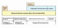 is national insurance a pension national pension system japan pension service