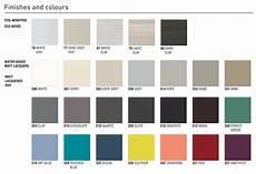 Passende Farbe Zu Grau - match gray walls colors grey homes 41680