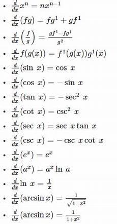 Calculus Formula Chart Calculus Formulas Differential And Integral Calculus