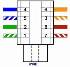 Legrand Cat5e Wiring Diagram