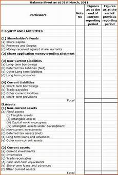 what are the new format and old format of balance sheet quora