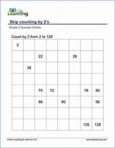 skip counting worksheets grade 11919 grade 2 skip counting worksheet skip counting worksheets counting worksheets worksheets free