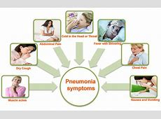 how is viral pneumonia diagnosed