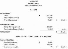how to prepare a balance sheet statement of financial position business tips philippines