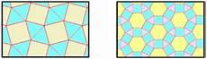 Pro Edukasi Macam Macam Pengubinan Tessellation
