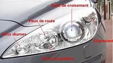 192 Quoi Sert Le R 233 Flecteur Dans Le Phare Tuning Peugeot