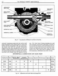 online auto repair manual 1961 pontiac tempest lane 1961 pontiac tempest shop manual rear axle page 2 of 28