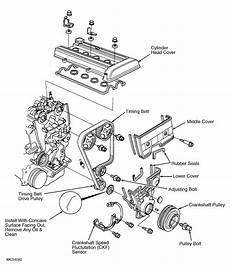 2001 Honda Cr V Serpentine Belt Routing And Timing Belt
