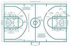 Ukuran Lapangan Bola Basket Dan Penjelasannya Lengkap