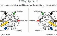 Solved 2005 Chevy Truck Trailer Wiring Diagram Fixya