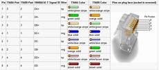 Cat5 To Hdmi Wiring Diagram Fuse Box And Wiring Diagram