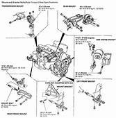 Repair Guides Engine Mechanical AutoZonecom