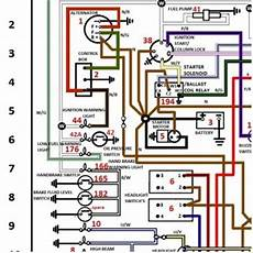 wiring schematics colour coded for jaguar triumph shannons club