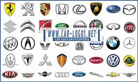 List Of All Car Brands  More Than 3500 Manufacturers