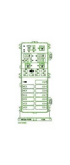 1999 ford taurus main fuse box diagram circuit wiring