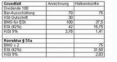 kirchensteuer und 167 51a estg