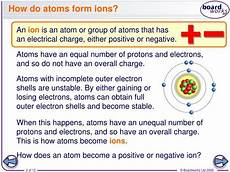 ppt how do atoms form ions powerpoint presentation id 7021047