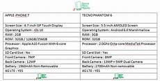 Apple Iphone 7 Vs Tecno Phantom 6 Phones Nigeria