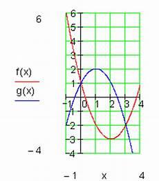 schnittpunkt zweier parabeln mathe brinkmann