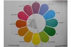 couleur chaude froide le cercle chromatique