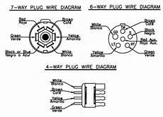 load trail trailer wiring plug diagram wiring radar