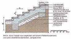 frostschutzschicht unter bodenplatte streifenfundament treppe gestaltungsinspiration f 252 r ihr