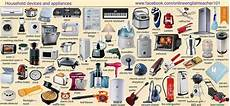 Kitchen Electronics List by Household Devices And Appliances Vocabulary