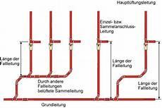 verlauf stromleitungen in der wand abwasserleitungen verlegung geb 228 udetechnik
