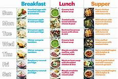 healthy diet plan january 2017 recipes good food
