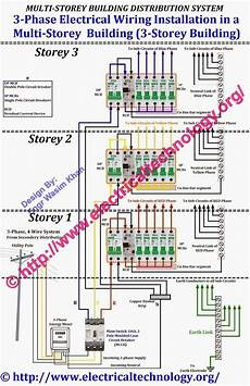 3 phase electric motor wiring diagram pdf free sle detail cool ideas in 2019 electrical