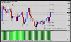 forex black book yahoo forex black book fxbb articles at forex ultra best