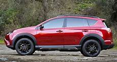 suvs on gas the most fuel efficient suvs consumer reports