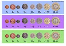money matching worksheets ks1 2588 coin updated with new 163 1 pound printable teaching resources teaching money money