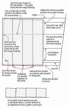 corrugated roof installation diy ideas pinterest