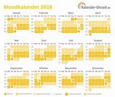 Mondkalender 2017 Haare Schneiden - pin schr 246 er auf mondphasen kalender und