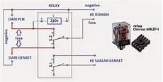 cara menyambung genset ke listrik rumah supaya bisa menyala otomatis
