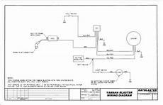1998 200 yamaha blaster wiring diagram easy wiring diagram for you blasterforum